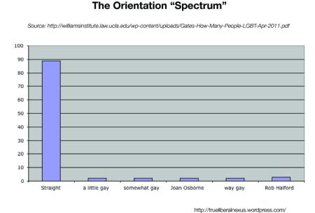 gay_bar