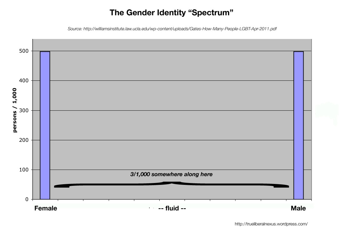 Spectrum_bar